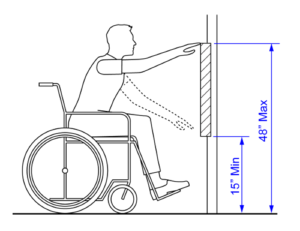 Figure 3 Foundations ADA Compliance and Baby Changing Stations