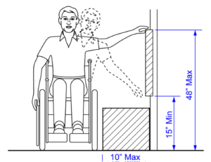 Figure 4 Foundations ADA Compliance and Baby Changing Stations